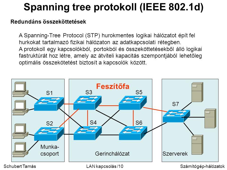 Schubert TamásSzámítógép-hálózatokLAN kapcsolás /10 Spanning tree protokoll (IEEE 802.1d) Redundáns összeköttetések A Spanning-Tree Protocol (STP) hurokmentes logikai hálózatot épít fel hurkokat tartalmazó fizikai hálózaton az adatkapcsolati rétegben.