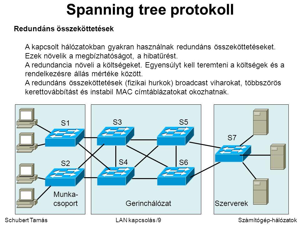 Schubert TamásSzámítógép-hálózatokLAN kapcsolás /9 Spanning tree protokoll Redundáns összeköttetések A kapcsolt hálózatokban gyakran használnak redundáns összeköttetéseket.
