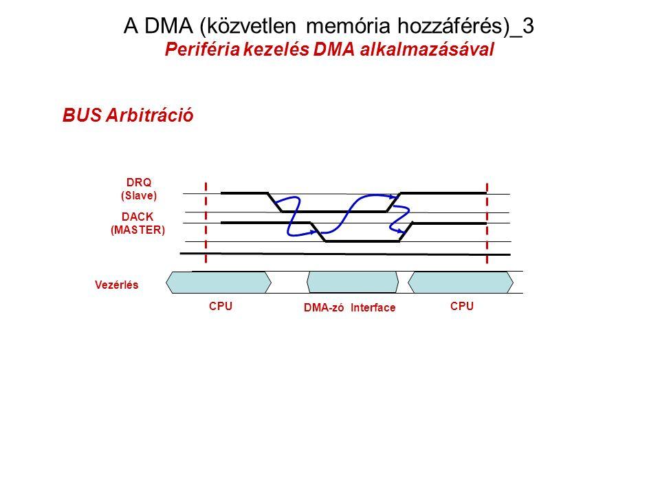 A DMA (közvetlen memória hozzáférés)_3 Periféria kezelés DMA alkalmazásával DRQ (Slave) DACK (MASTER) Vezérlés CPU DMA-zó Interface BUS Arbitráció