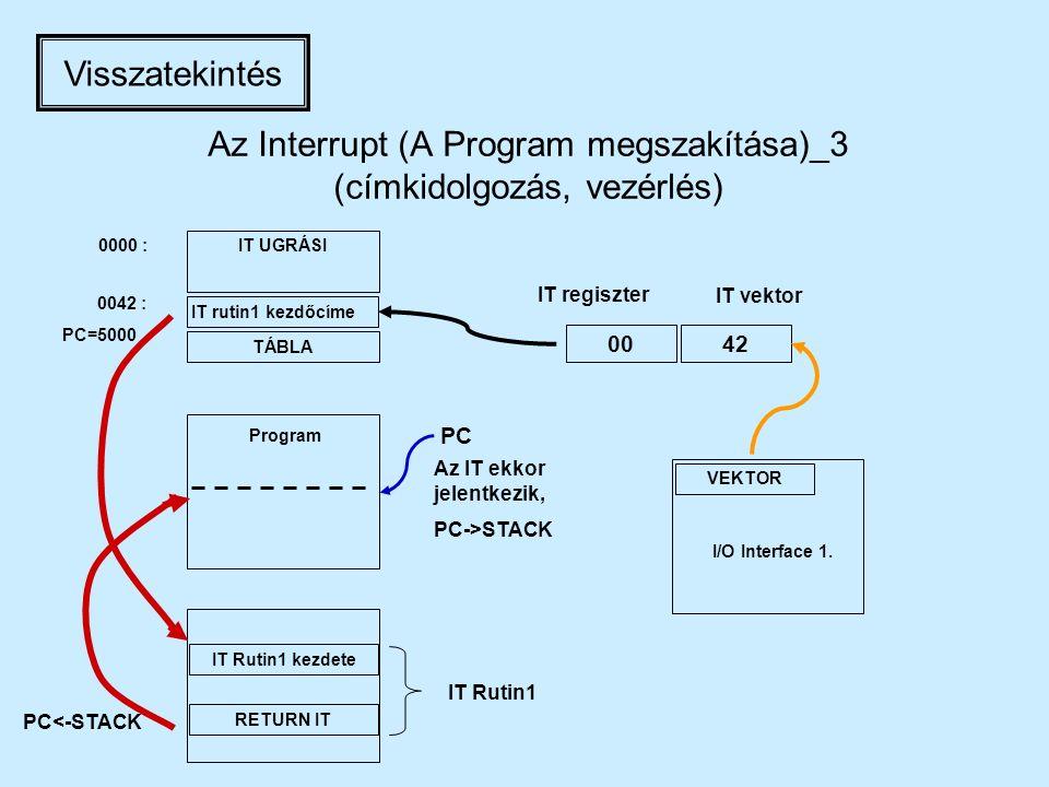 IT UGRÁSI Program TÁBLA IT rutin1 kezdőcíme 0000 : PC Az IT ekkor jelentkezik, PC->STACK Az Interrupt (A Program megszakítása)_3 (címkidolgozás, vezérlés) IT Rutin1 kezdete VEKTOR I/O Interface 1.