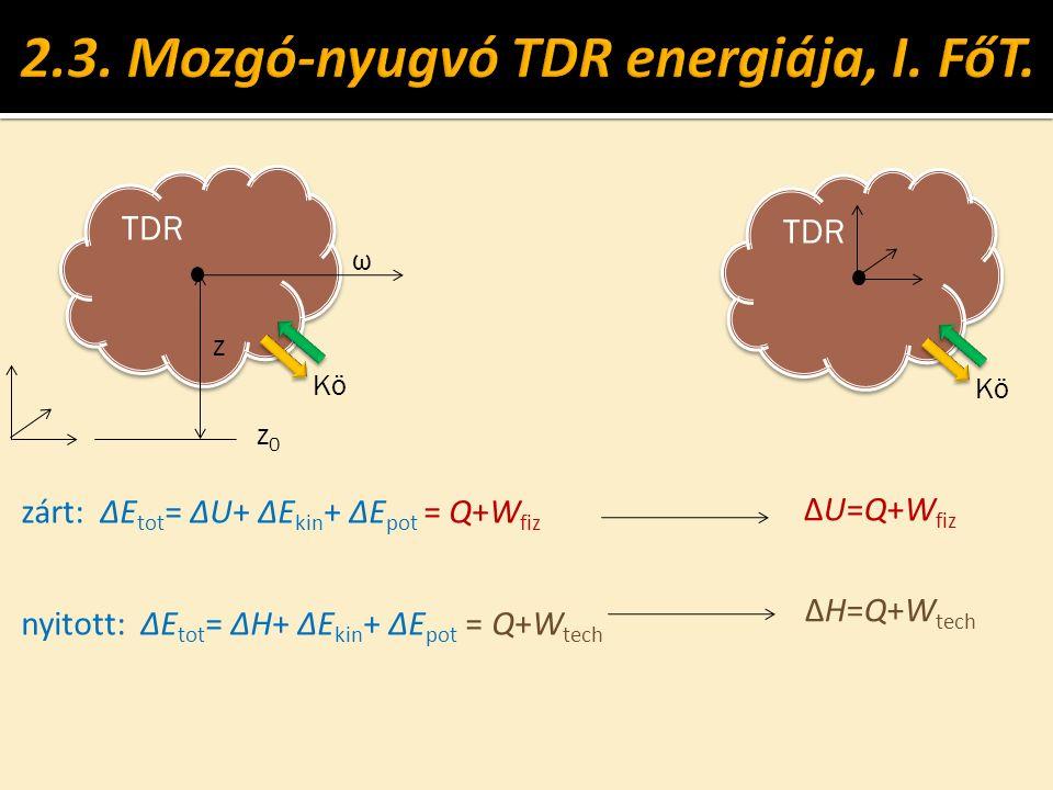 Kö ω TDR z z0z0 Kö TDR ΔU=Q+W fiz ΔH=Q+W tech zárt: ΔE tot = ΔU+ ΔE kin + ΔE pot = Q+W fiz nyitott: ΔE tot = ΔH+ ΔE kin + ΔE pot = Q+W tech