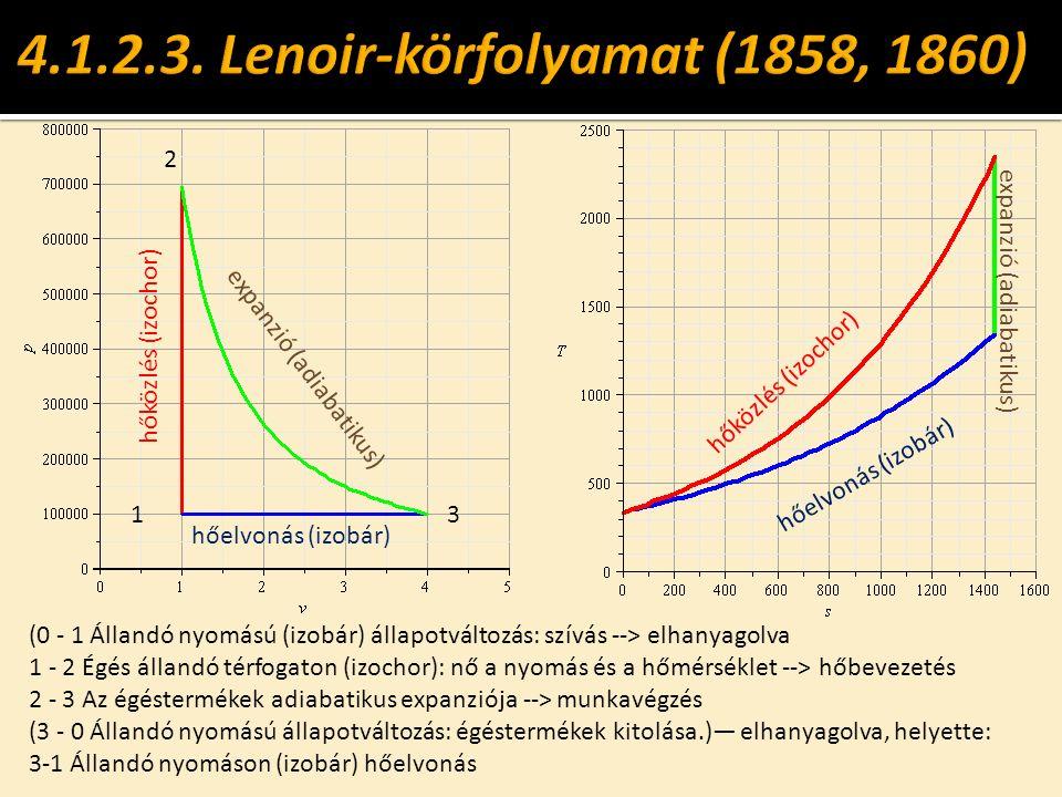 hőközlés (izochor) expanzió (adiabatikus) hőelvonás (izobár) (0 - 1 Állandó nyomású (izobár) állapotváltozás: szívás --> elhanyagolva 1 - 2 Égés állandó térfogaton (izochor): nő a nyomás és a hőmérséklet --> hőbevezetés 2 - 3 Az égéstermékek adiabatikus expanziója --> munkavégzés (3 - 0 Állandó nyomású állapotváltozás: égéstermékek kitolása.)— elhanyagolva, helyette: 3-1 Állandó nyomáson (izobár) hőelvonás 13 2