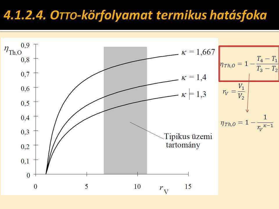  Levezetés a kompresszió viszonnyal p cs V V min 1 2 V max 4 3 p vagyis: