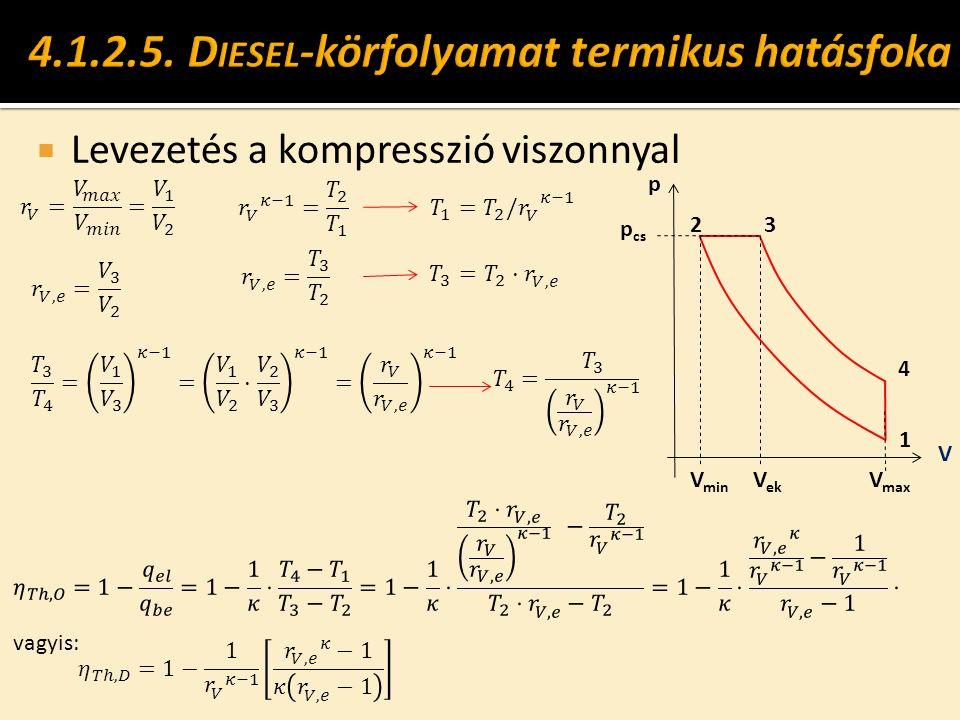  Levezetés a kompresszió viszonnyal p cs V V min 1 2 V max 4 3 p V ek vagyis: