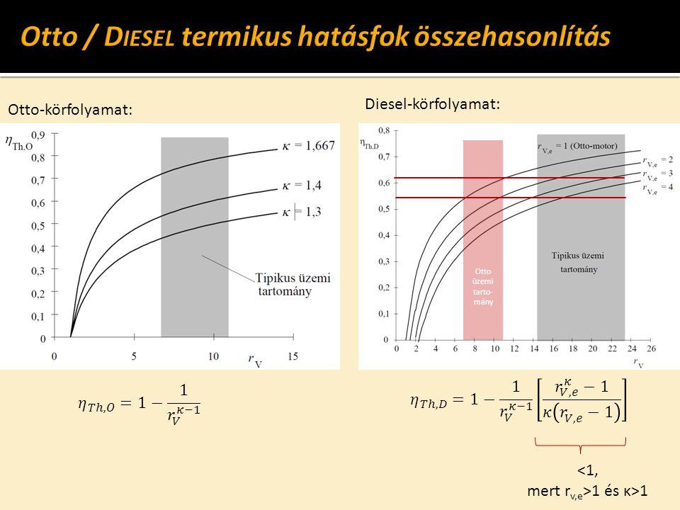 Otto üzemi tarto- mány <1, mert r v,e >1 és κ>1 Otto-körfolyamat: Diesel-körfolyamat: