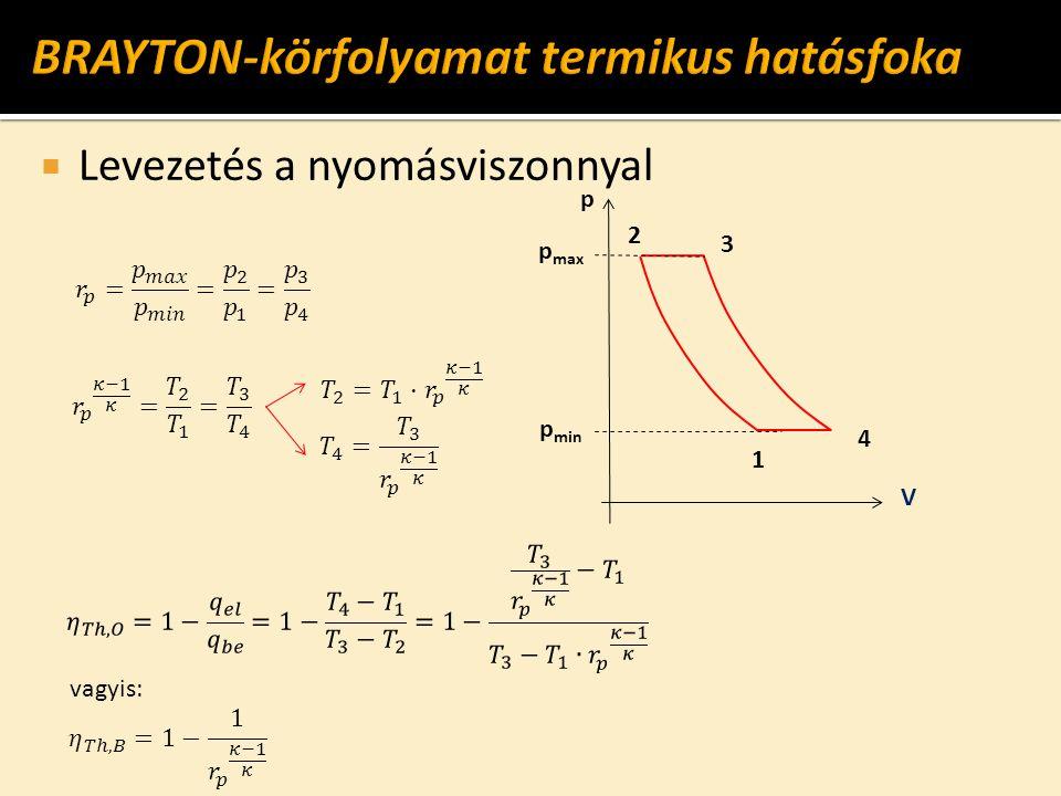  Levezetés a nyomásviszonnyal p max V 1 2 4 3 p vagyis: p min
