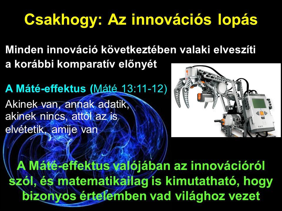 Csakhogy: Az innovációs lopás Minden innováció következtében valaki elveszíti a korábbi komparatív előnyét A Máté-effektus (Máté 13:11-12) Akinek van, annak adatik, akinek nincs, attól az is elvétetik, amije van A Máté-effektus valójában az innovációról szól, és matematikailag is kimutatható, hogy bizonyos értelemben vad világhoz vezet