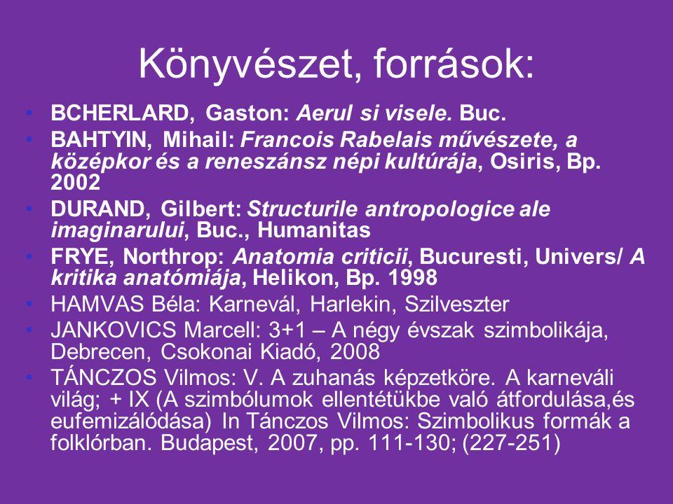 Könyvészet, források: BCHERLARD, Gaston: Aerul si visele.