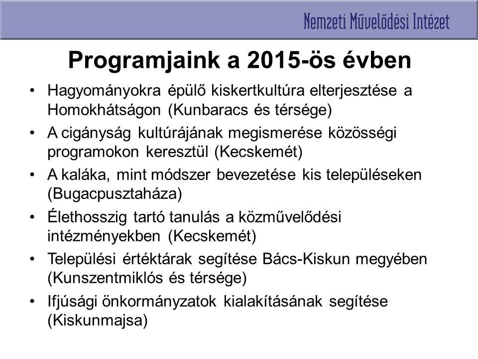 Programjaink a 2015-ös évben Hagyományokra épülő kiskertkultúra elterjesztése a Homokhátságon (Kunbaracs és térsége) A cigányság kultúrájának megismerése közösségi programokon keresztül (Kecskemét) A kaláka, mint módszer bevezetése kis településeken (Bugacpusztaháza) Élethosszig tartó tanulás a közművelődési intézményekben (Kecskemét) Települési értéktárak segítése Bács-Kiskun megyében (Kunszentmiklós és térsége) Ifjúsági önkormányzatok kialakításának segítése (Kiskunmajsa)