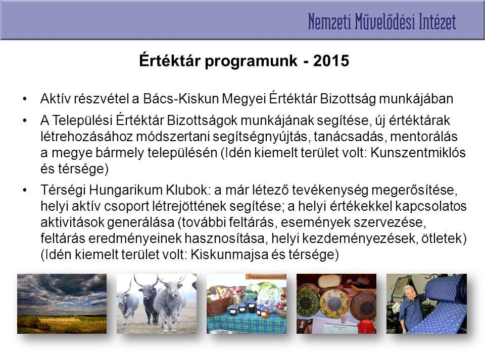 Értéktár programunk - 2015 Aktív részvétel a Bács-Kiskun Megyei Értéktár Bizottság munkájában A Települési Értéktár Bizottságok munkájának segítése, új értéktárak létrehozásához módszertani segítségnyújtás, tanácsadás, mentorálás a megye bármely településén (Idén kiemelt terület volt: Kunszentmiklós és térsége) Térségi Hungarikum Klubok: a már létező tevékenység megerősítése, helyi aktív csoport létrejöttének segítése; a helyi értékekkel kapcsolatos aktivitások generálása (további feltárás, események szervezése, feltárás eredményeinek hasznosítása, helyi kezdeményezések, ötletek) (Idén kiemelt terület volt: Kiskunmajsa és térsége)