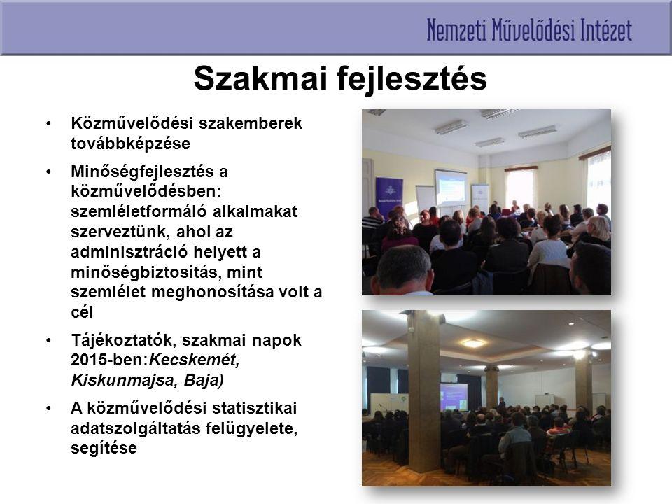 Szakmai fejlesztés Közművelődési szakemberek továbbképzése Minőségfejlesztés a közművelődésben: szemléletformáló alkalmakat szerveztünk, ahol az adminisztráció helyett a minőségbiztosítás, mint szemlélet meghonosítása volt a cél Tájékoztatók, szakmai napok 2015-ben:Kecskemét, Kiskunmajsa, Baja) A közművelődési statisztikai adatszolgáltatás felügyelete, segítése