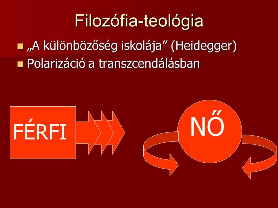 """Filozófia-teológia """"A különbözőség iskolája (Heidegger) """"A különbözőség iskolája (Heidegger) Polarizáció a transzcendálásban Polarizáció a transzcendálásban NŐ FÉRFI"""