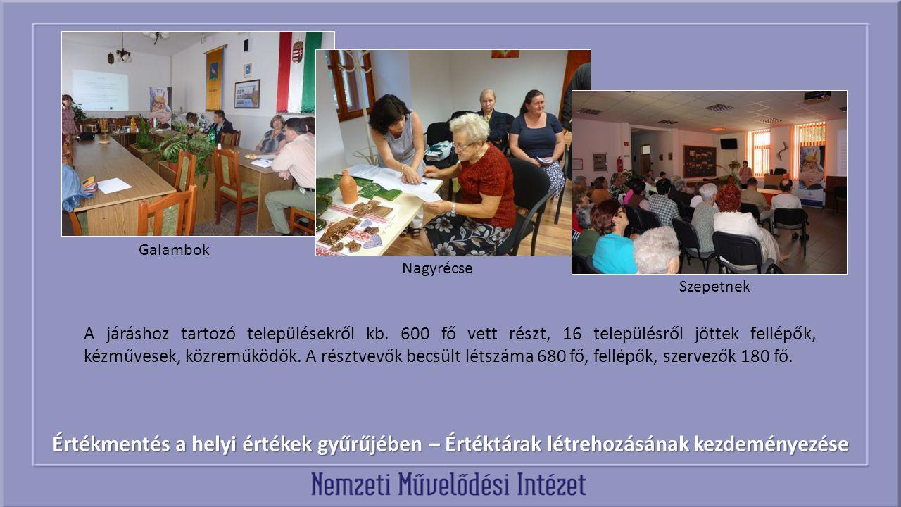 """""""Újra öltünk, örökítünk – hímző körök beindítása Gelse Radamos Alsónemesapáti Kávás Rezi Muraszemenye Résztvevők összesen: 88 fő, Fellépők: 51 fő, önkéntesek: 29 fő."""