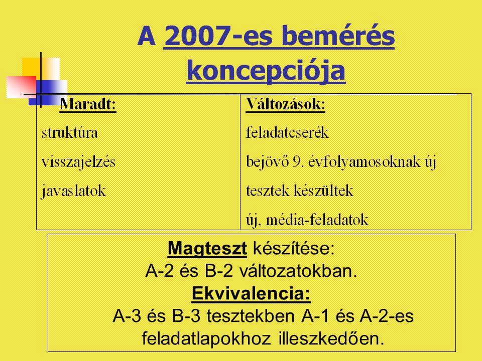 A 2007-es bemérés koncepciója Magteszt készítése: A-2 és B-2 változatokban. Ekvivalencia: A-3 és B-3 tesztekben A-1 és A-2-es feladatlapokhoz illeszke