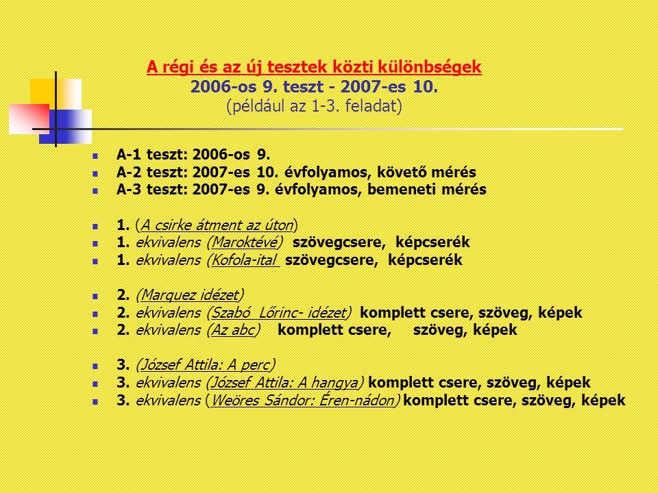 A régi és az új tesztek közti különbségek A régi és az új tesztek közti különbségek 2006-os 9. teszt - 2007-es 10. (például az 1-3. feladat) A-1 teszt