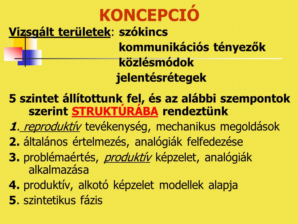 KONCEPCIÓ Vizsgált területek: szókincs kommunikációs tényezők közlésmódok jelentésrétegek 5 szintet állítottunk fel, és az alábbi szempontok szerint S