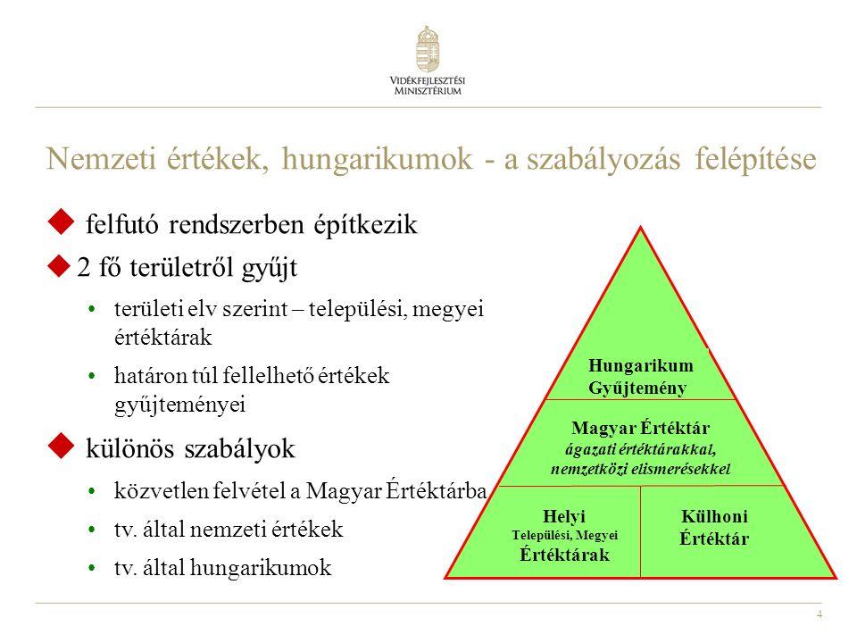 4  felfutó rendszerben építkezik  2 fő területről gyűjt területi elv szerint – települési, megyei értéktárak határon túl fellelhető értékek gyűjteményei  különös szabályok közvetlen felvétel a Magyar Értéktárba tv.