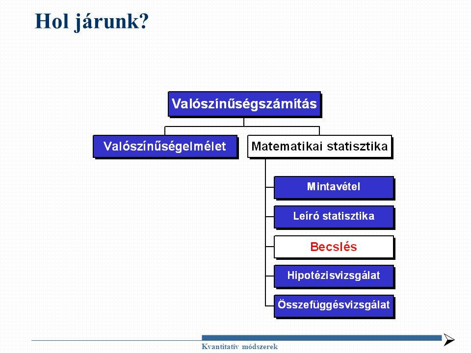 Kvantitatív módszerek Statisztika tárgya Sokaság Minta Mintavétel Következtetés  F(x), M(  ), D(  ) ….