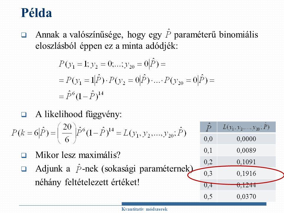 Példa  Annak a valószínűsége, hogy egy paraméterű binomiális eloszlásból éppen ez a minta adódjék:  A likelihood függvény:  Mikor lesz maximális.