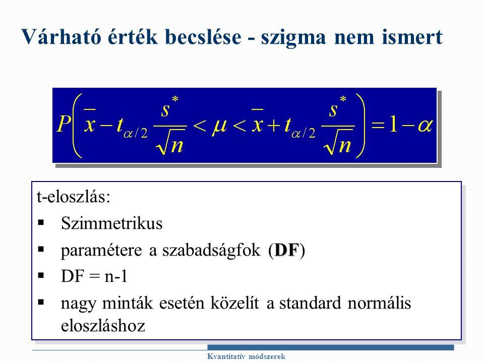 Várható érték becslése - szigma nem ismert t-eloszlás:  Szimmetrikus DF  paramétere a szabadságfok (DF)  DF = n-1  nagy minták esetén közelít a standard normális eloszláshoz t-eloszlás:  Szimmetrikus DF  paramétere a szabadságfok (DF)  DF = n-1  nagy minták esetén közelít a standard normális eloszláshoz