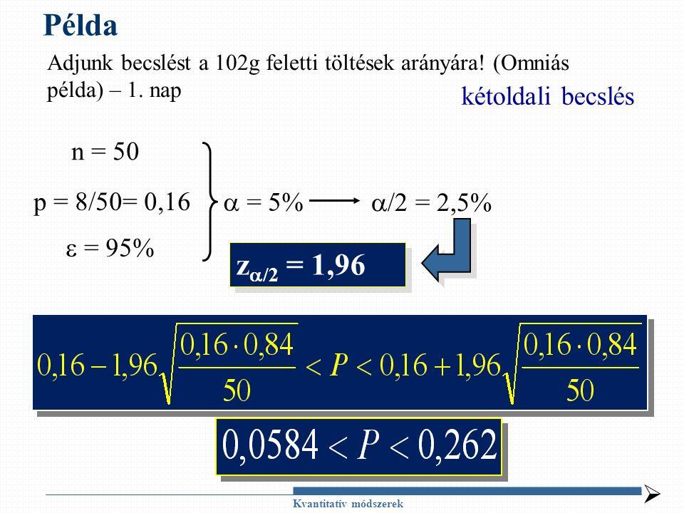 Kvantitatív módszerek Példa n = 50 p = 8/50= 0,16  = 95%  = 5% kétoldali becslés  /2 = 2,5% z  /2 = 1,96  Adjunk becslést a 102g feletti töltések arányára.