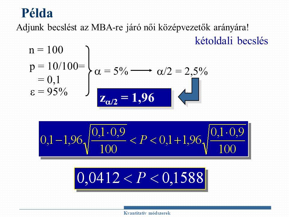 Kvantitatív módszerek Példa n = 100 p = 10/100= = 0,1  = 95%  = 5% kétoldali becslés  /2 = 2,5% z  /2 = 1,96 Adjunk becslést az MBA-re járó női középvezetők arányára!