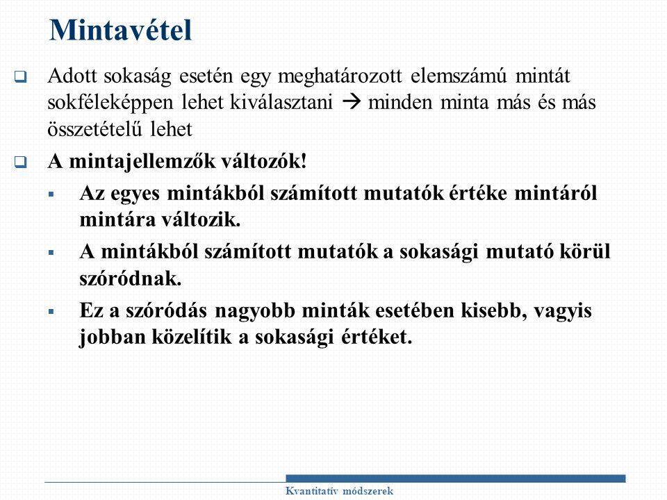 Kvantitatív módszerek Intervallum becslés – várható érték  Normális el.