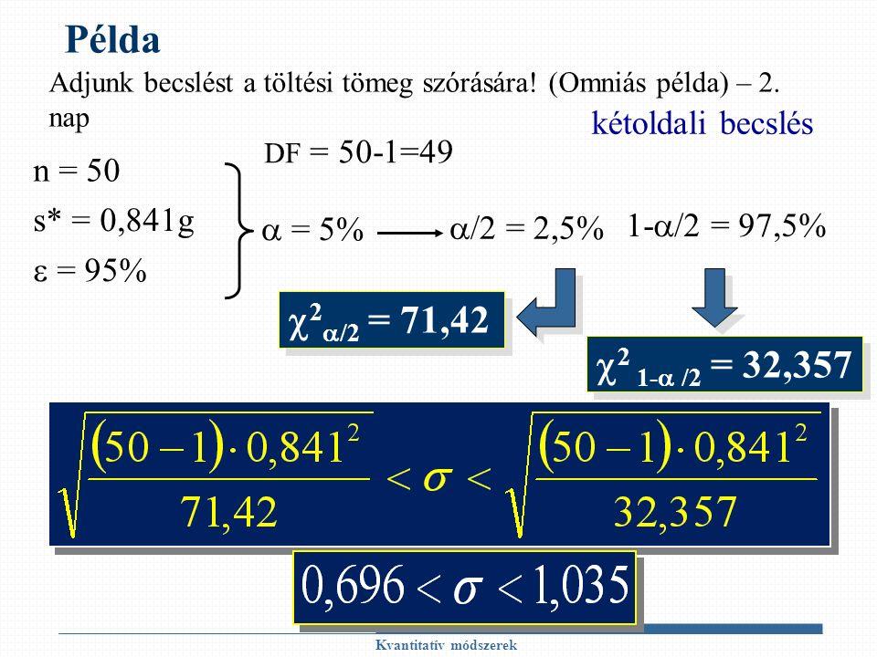 Példa Kvantitatív módszerek kétoldali becslés Adjunk becslést a töltési tömeg szórására.