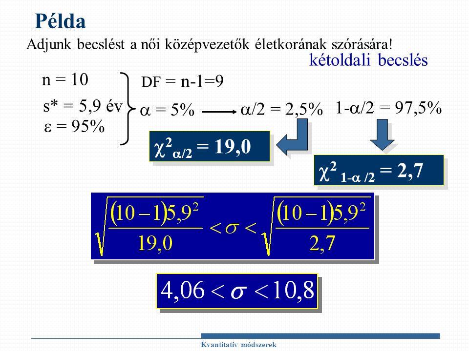 Kvantitatív módszerek Példa n = 10 s* = 5,9 év  = 95%  = 5% kétoldali becslés  /2 = 2,5%  2  /2 = 19,0 1-  /2 = 97,5% DF = n-1=9  2 1-  /2 = 2,7 Adjunk becslést a női középvezetők életkorának szórására!