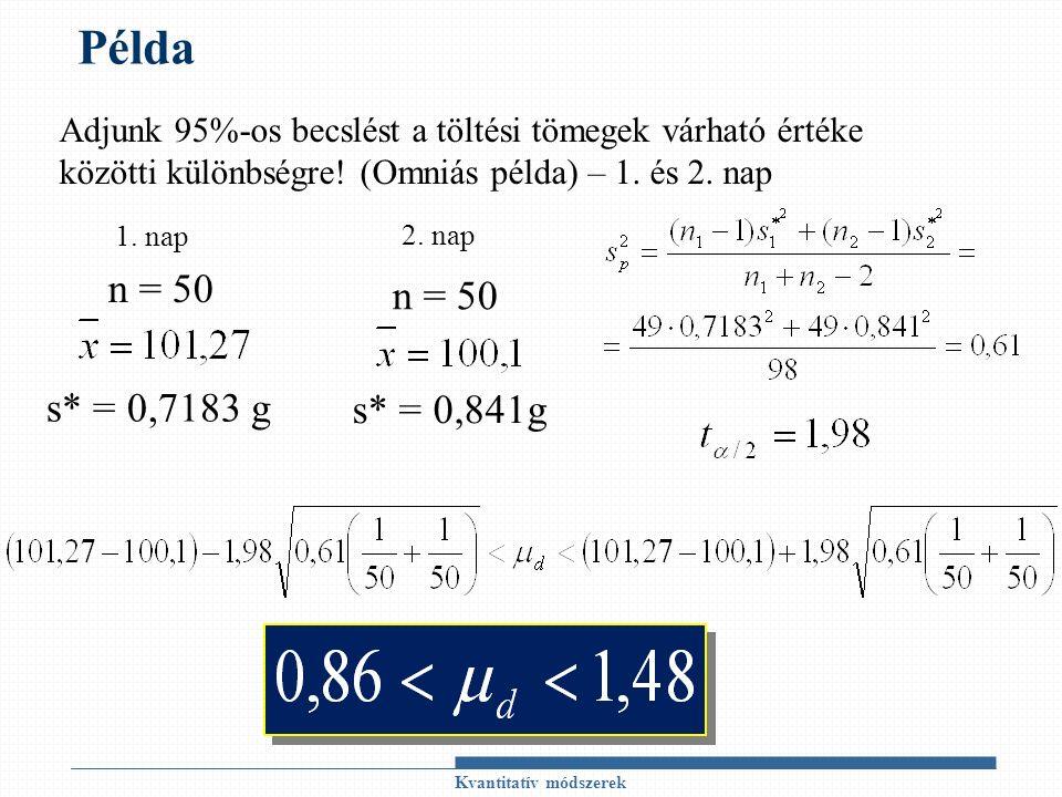 Példa Kvantitatív módszerek Adjunk 95%-os becslést a töltési tömegek várható értéke közötti különbségre.