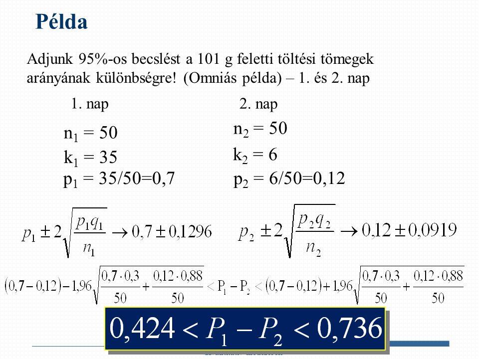 Példa Kvantitatív módszerek Adjunk 95%-os becslést a 101 g feletti töltési tömegek arányának különbségre.