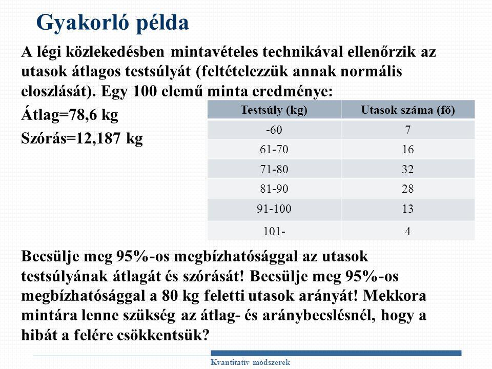 Gyakorló példa A légi közlekedésben mintavételes technikával ellenőrzik az utasok átlagos testsúlyát (feltételezzük annak normális eloszlását).