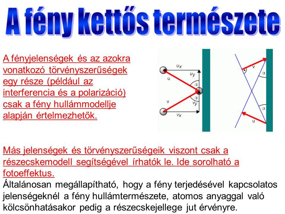 A fényjelenségek és az azokra vonatkozó törvényszerűségek egy része (például az interferencia és a polarizáció) csak a fény hullámmodellje alapján értelmezhetők.