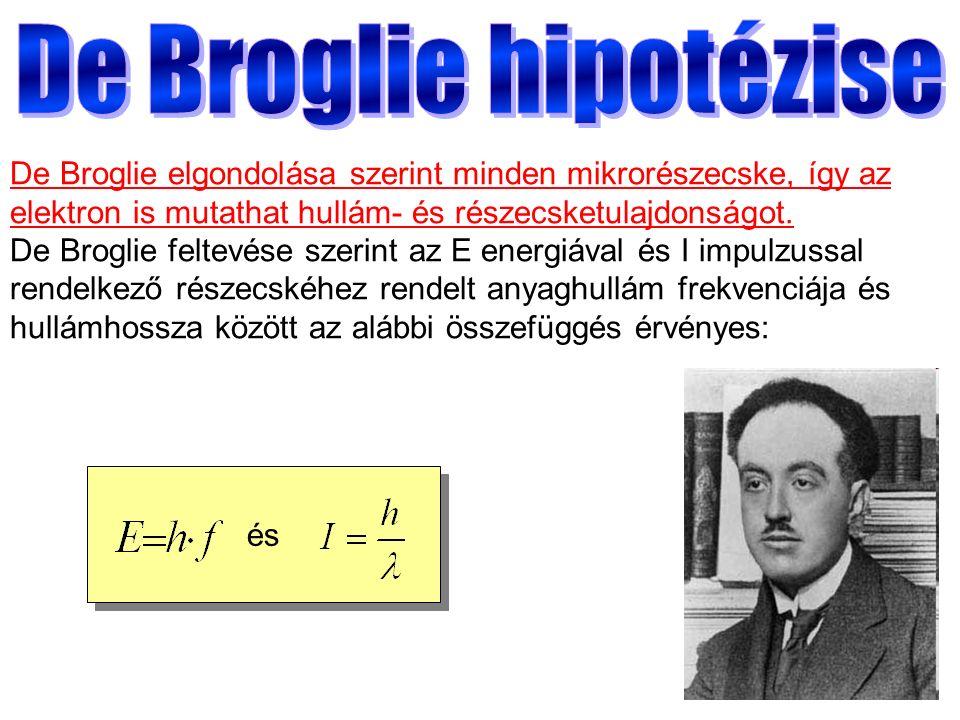 De Broglie elgondolása szerint minden mikrorészecske, így az elektron is mutathat hullám- és részecsketulajdonságot.