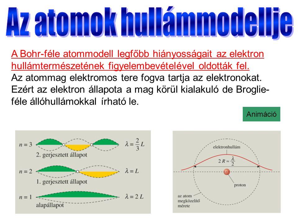 A Bohr-féle atommodell legfőbb hiányosságait az elektron hullámtermészetének figyelembevételével oldották fel.