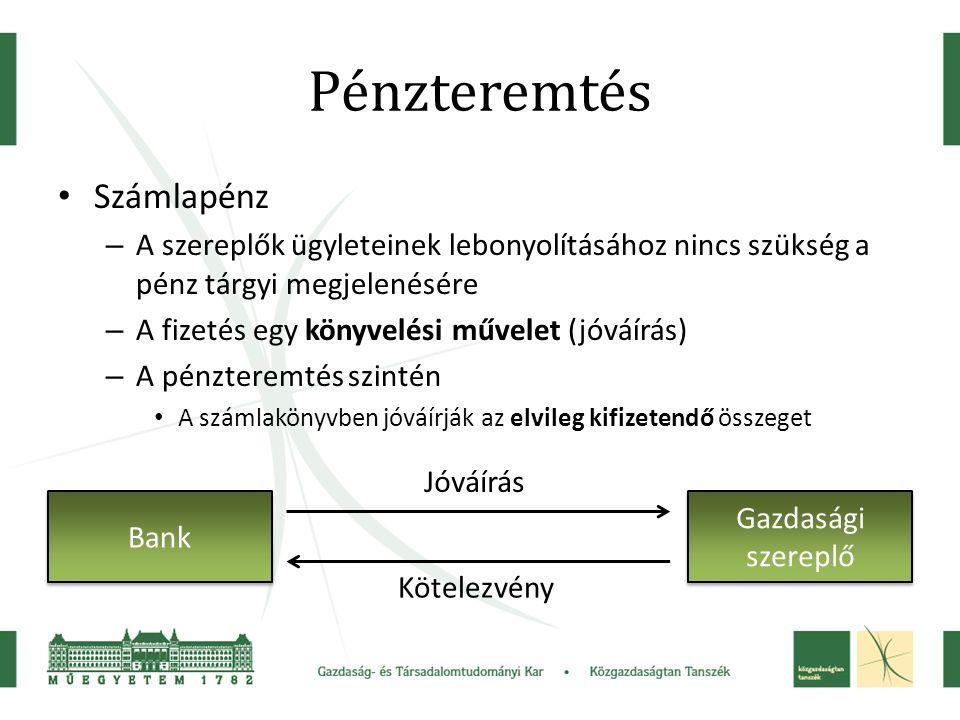Pénzteremtés Számlapénz – A szereplők ügyleteinek lebonyolításához nincs szükség a pénz tárgyi megjelenésére – A fizetés egy könyvelési művelet (jóváírás) – A pénzteremtés szintén A számlakönyvben jóváírják az elvileg kifizetendő összeget Bank Gazdasági szereplő Kötelezvény Jóváírás