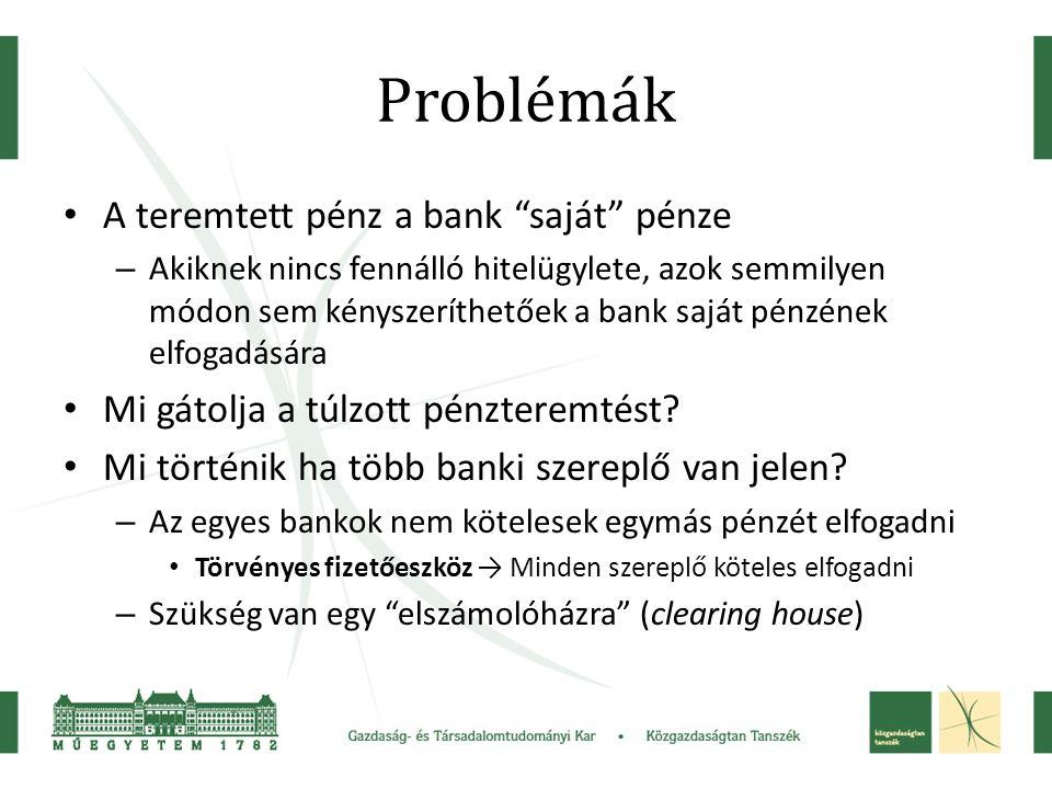 Problémák A teremtett pénz a bank saját pénze – Akiknek nincs fennálló hitelügylete, azok semmilyen módon sem kényszeríthetőek a bank saját pénzének elfogadására Mi gátolja a túlzott pénzteremtést.