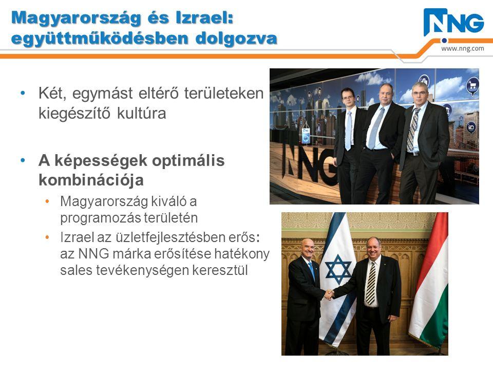 Magyarország és Izrael: együttműködésben dolgozva Két, egymást eltérő területeken kiegészítő kultúra A képességek optimális kombinációja Magyarország kiváló a programozás területén Izrael az üzletfejlesztésben erős: az NNG márka erősítése hatékony sales tevékenységen keresztül