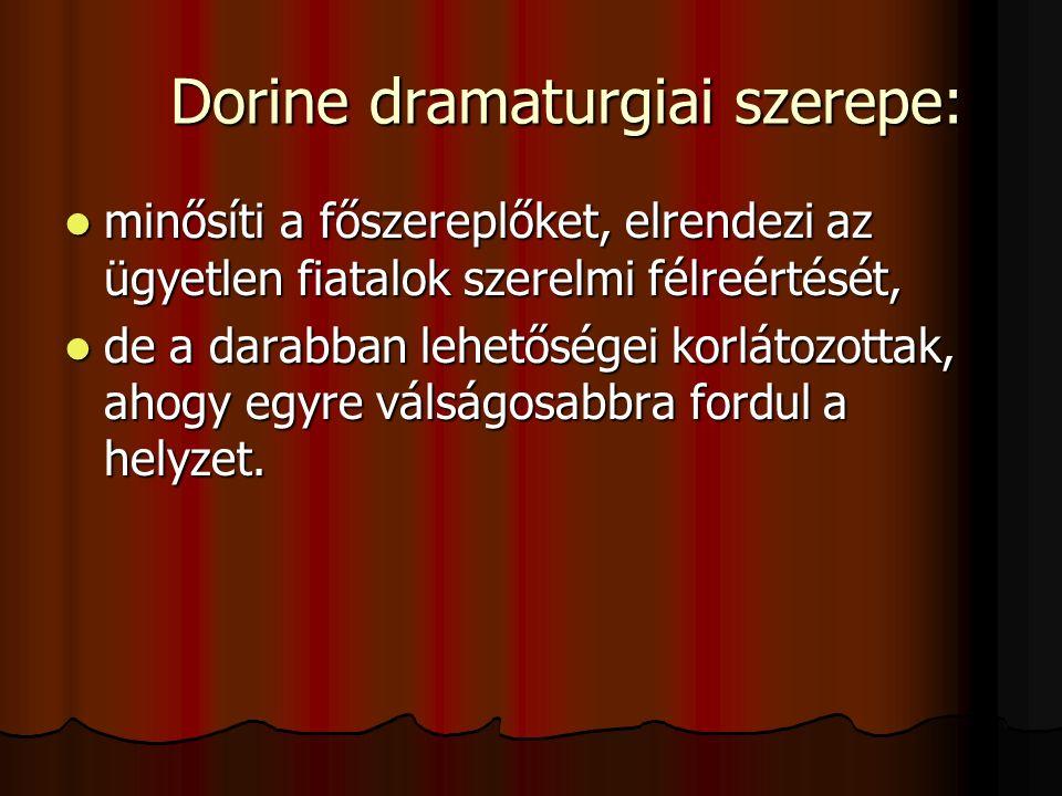 Dorine dramaturgiai szerepe: Dorine dramaturgiai szerepe: minősíti a főszereplőket, elrendezi az ügyetlen fiatalok szerelmi félreértését, minősíti a főszereplőket, elrendezi az ügyetlen fiatalok szerelmi félreértését, de a darabban lehetőségei korlátozottak, ahogy egyre válságosabbra fordul a helyzet.