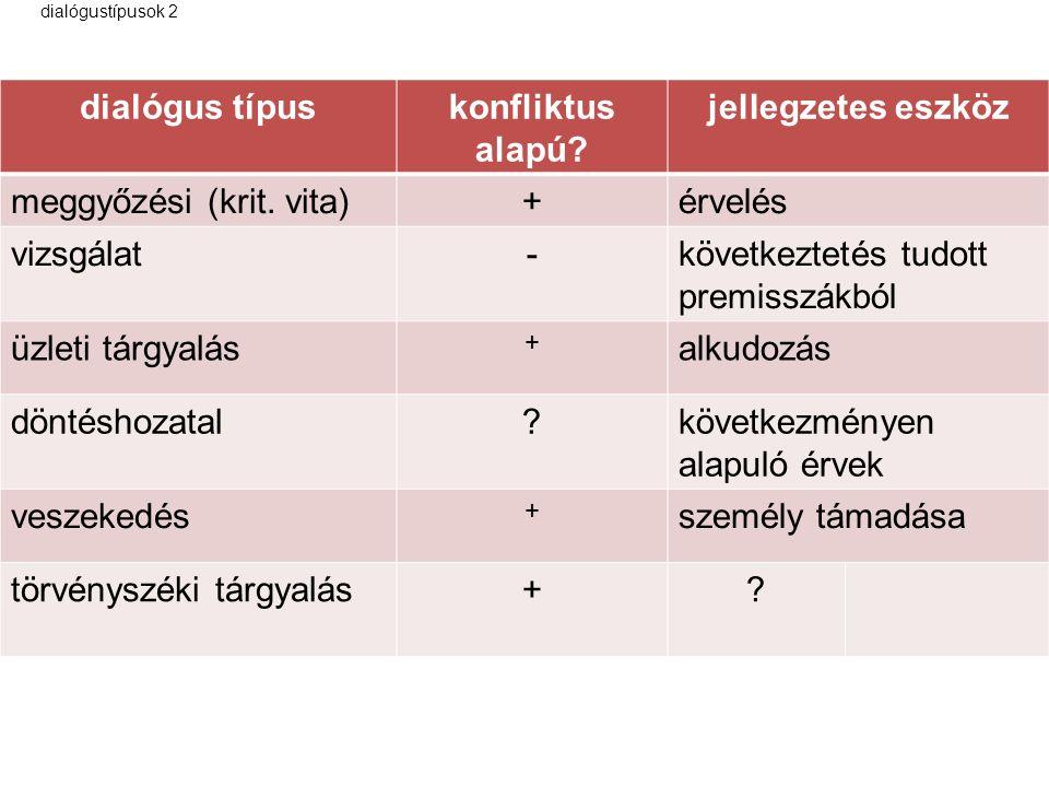 dialógustípusok 2 dialógus típuskonfliktus alapú. jellegzetes eszköz meggyőzési (krit.