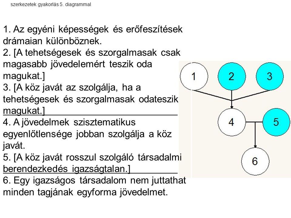 szerkezetek gyakorlás 5. diagrammal 1. Az egyéni képességek és erőfeszítések drámaian különböznek.
