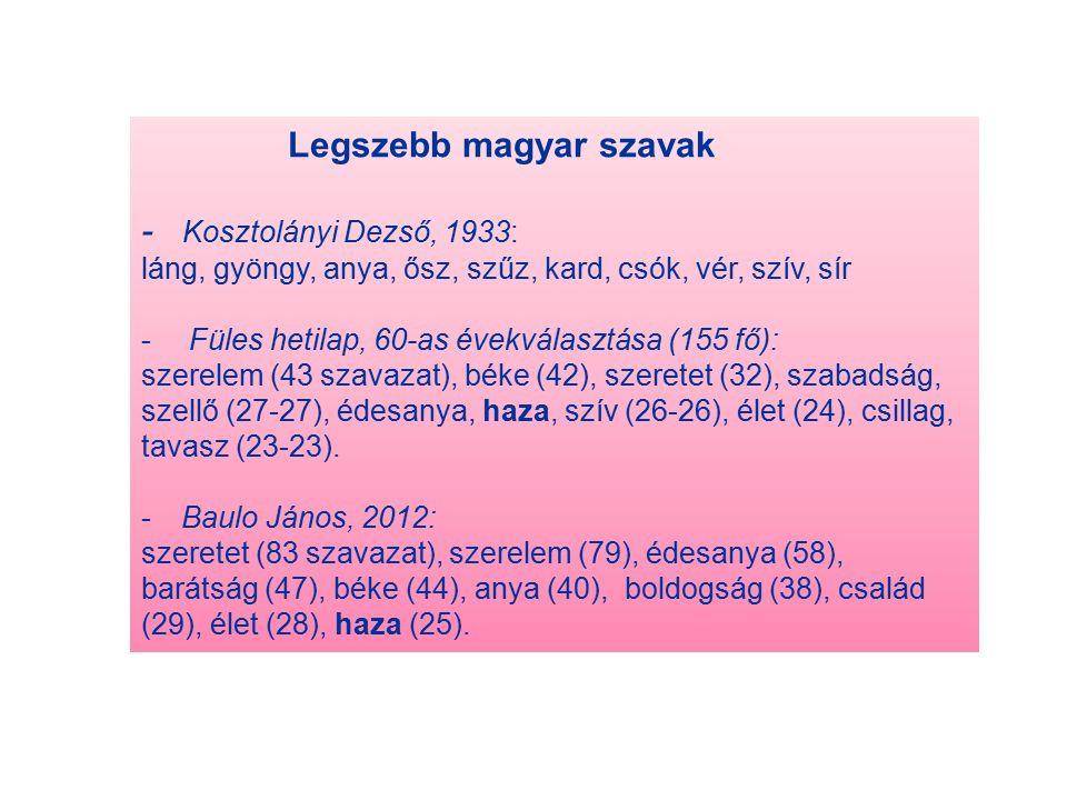 Legszebb magyar szavak - Kosztolányi Dezső, 1933: láng, gyöngy, anya, ősz, szűz, kard, csók, vér, szív, sír - Füles hetilap, 60-as évekválasztása (155 fő): szerelem (43 szavazat), béke (42), szeretet (32), szabadság, szellő (27-27), édesanya, haza, szív (26-26), élet (24), csillag, tavasz (23-23).