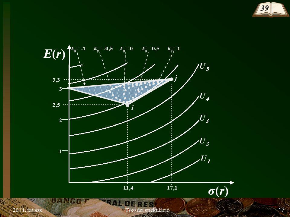 2014. tavaszTőzsdei spekuláció 18 σ(r)σ(r) E(r)E(r) i j k