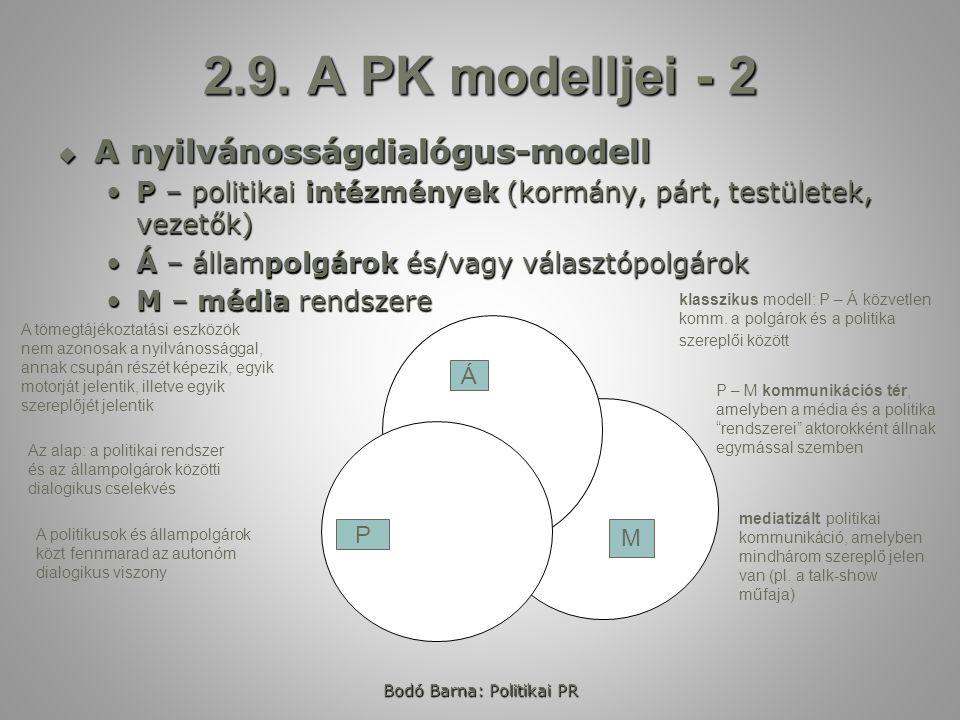 2.9. A PK modelljei - 2  A nyilvánosságdialógus-modell P – politikai intézmények (kormány, párt, testületek, vezetők)P – politikai intézmények (kormá