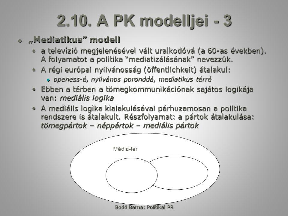 """2.10. A PK modelljei - 3  """"Mediatikus"""" modell a televízió megjelenésével vált uralkodóvá (a 60-as években). A folyamatot a politika """"mediatizálásának"""