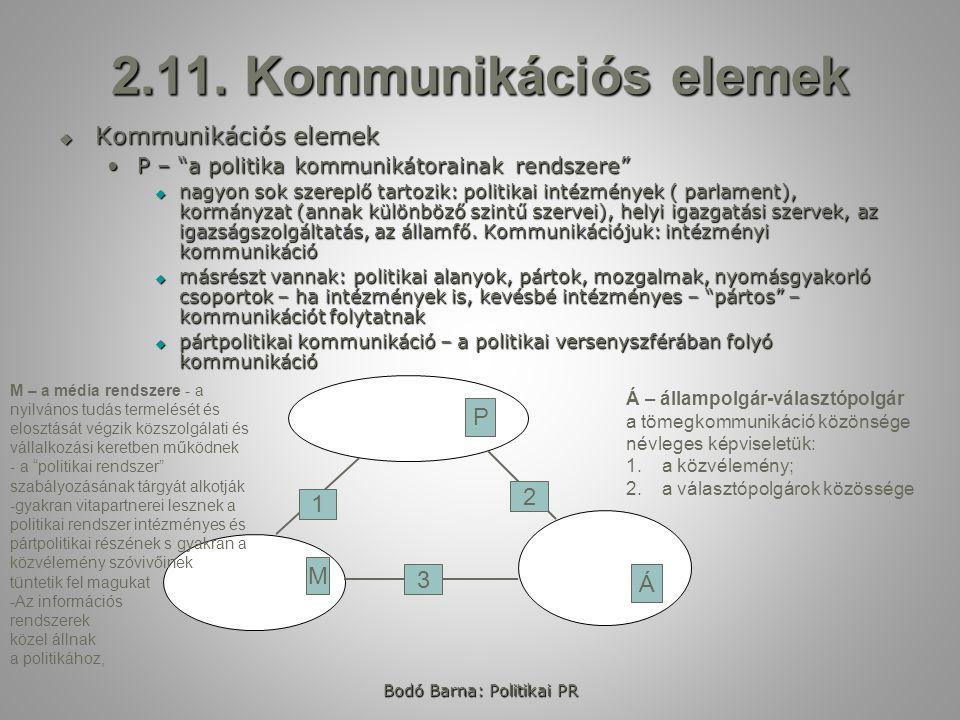 "2.11. Kommunikációs elemek  Kommunikációs elemek P – ""a politika kommunikátorainak rendszere""P – ""a politika kommunikátorainak rendszere""  nagyon so"