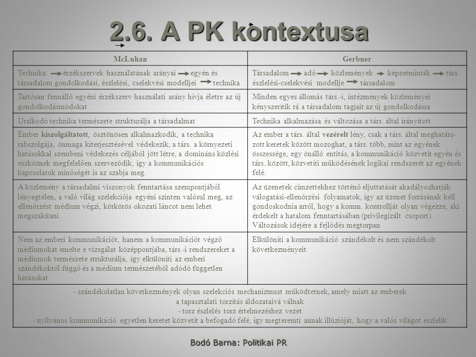 2.6. A PK kontextusa McLuhanGerbner Technika érzékszervek használatának arányai egyén és társadalom gondolkodási, észlelési, cselekvési modelljei tech
