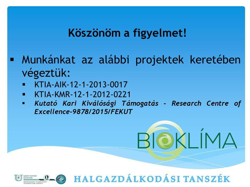 Köszönöm a figyelmet!  Munkánkat az alábbi projektek keretében végeztük:  KTIA-AIK-12-1-2013-0017  KTIA-KMR-12-1-2012-0221  Kutató Kari Kiválósági