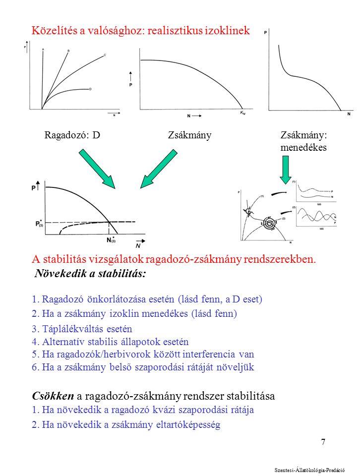 7 Közelítés a valósághoz: realisztikus izoklinek A stabilitás vizsgálatok ragadozó-zsákmány rendszerekben.