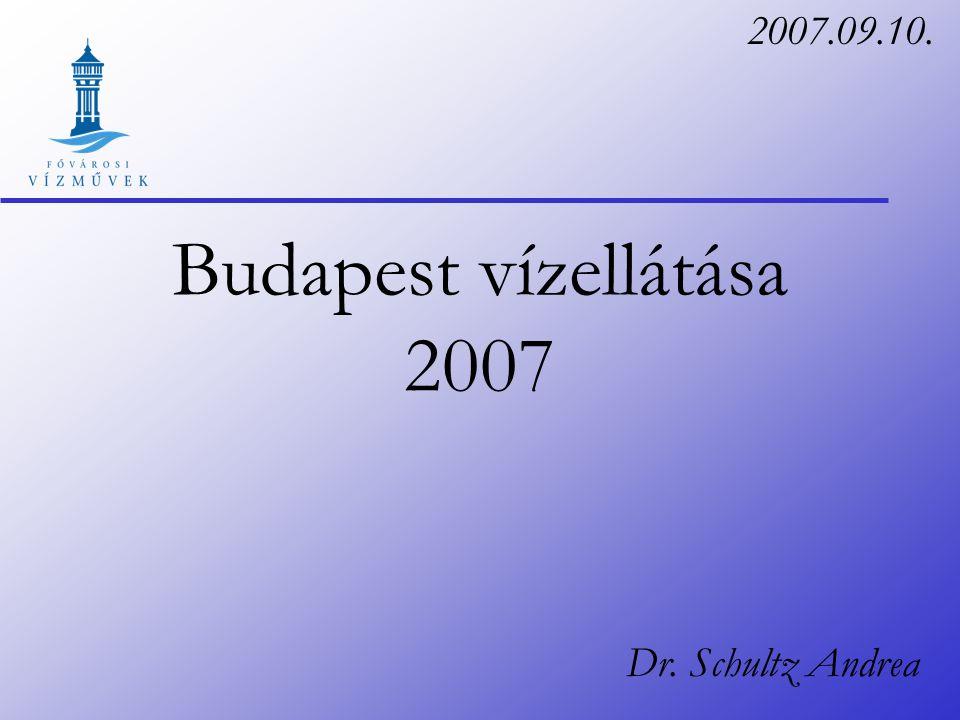 Budapest vízellátó rendszere